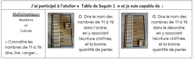 brevet table seguin 1
