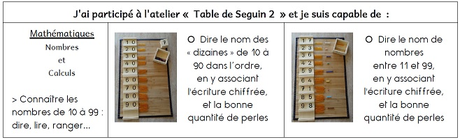 brevet table seguin 2