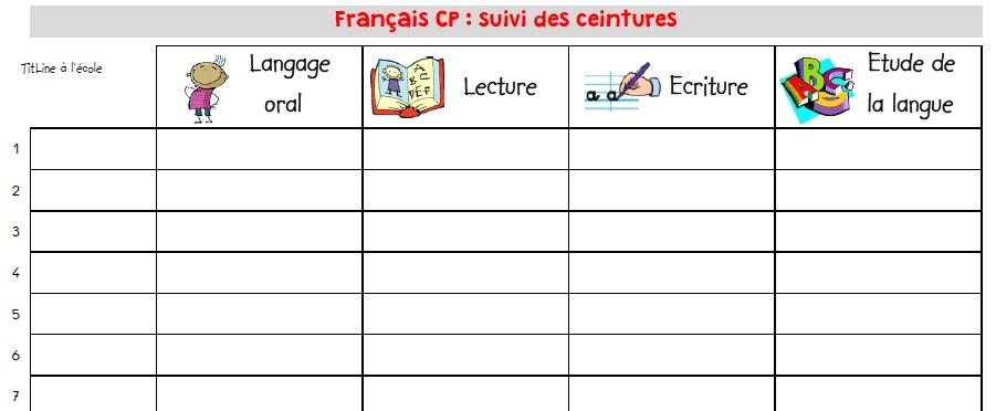 Ceintures compétences CP français maths   TitLine à l école e448b33aa48