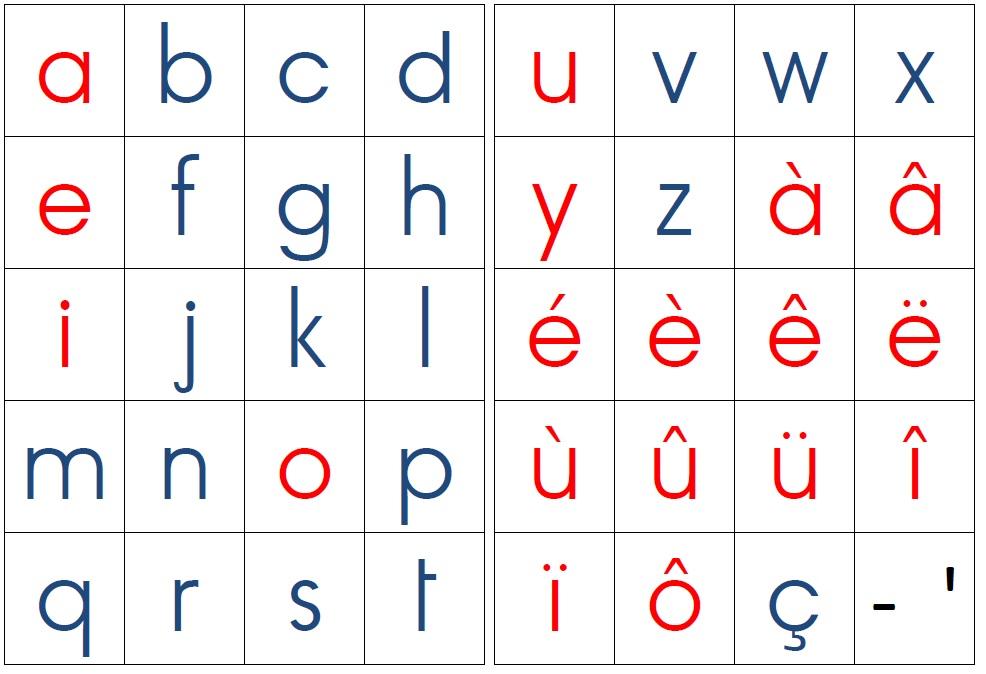 Lettres mobiles et atelier des mots titline l 39 cole - Lettre a decouper ...